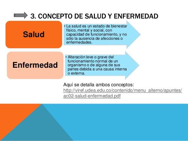Biblioteca virtual sobre salud p blica for Concepto de familia pdf
