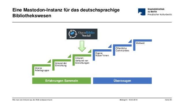 #bibtag19 - 18.03.2019Wie man vom Intranet aus die Welt verbessern kann Seite 55 Eine Mastodon-Instanz für das deutschspra...