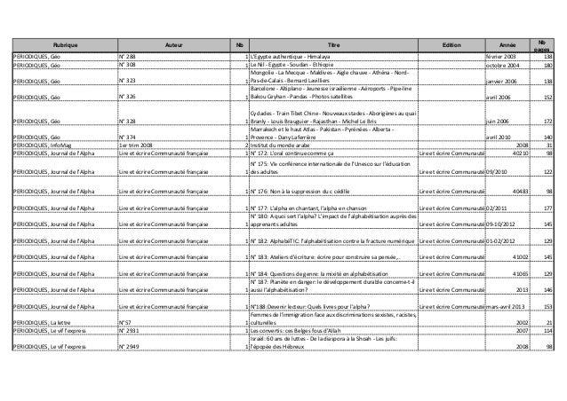 Rubrique Auteur Nb Titre Edition Année Nb pages PERIODIQUES, Géo N° 288 1 L'Egypte authentique - Himalaya février 2003 138...