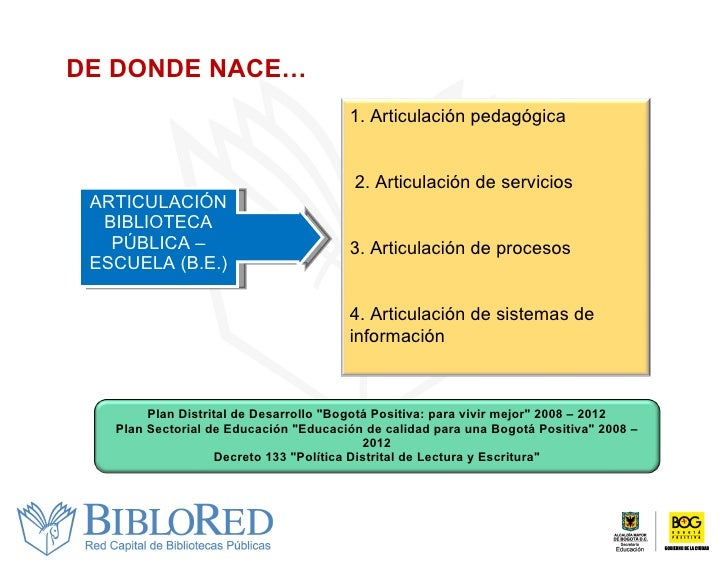Bibliotic 2009 - Presentación BibloRed Ciclo de Maestros Slide 2