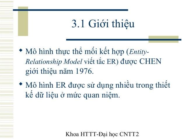 csdl - buoi2-3-4 Slide 2