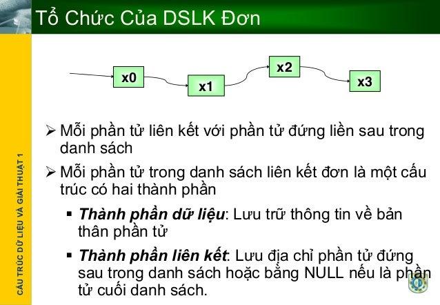 ctdl&gt 04-list_don Slide 2