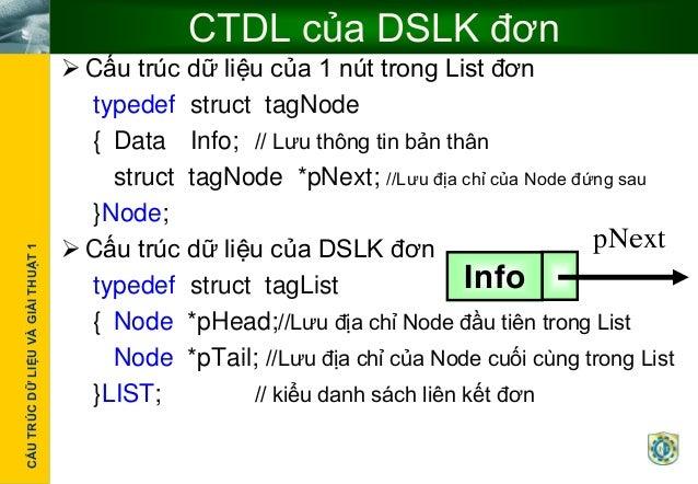 ctdl&gt 04-list_don Slide 3