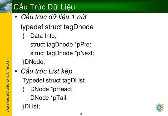 ctdl&gt 05-list_kep Slide 3