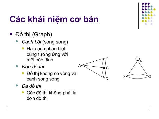 chuong 5. do thi (phan 1) Slide 3