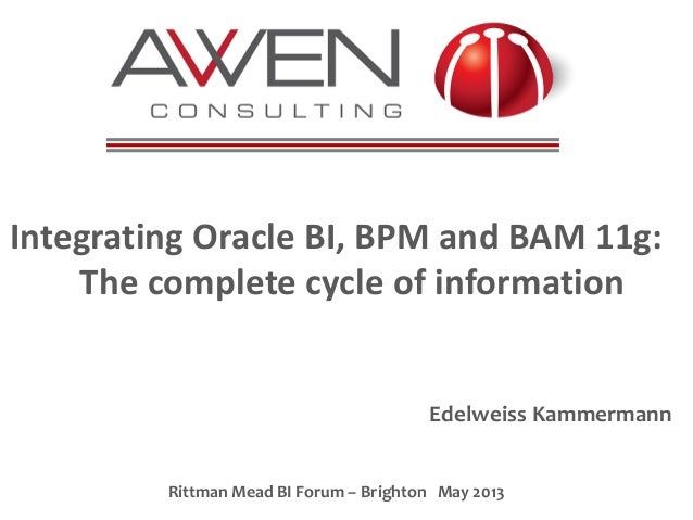 Integrating Oracle BI, BPM and BAM 11g: The complete cycle of information Edelweiss Kammermann Rittman Mead BI Forum – Bri...