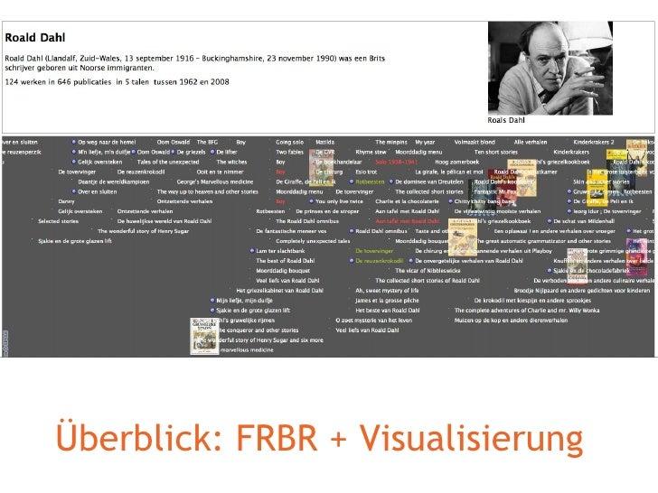 Überblick: FRBR + Visualisierung