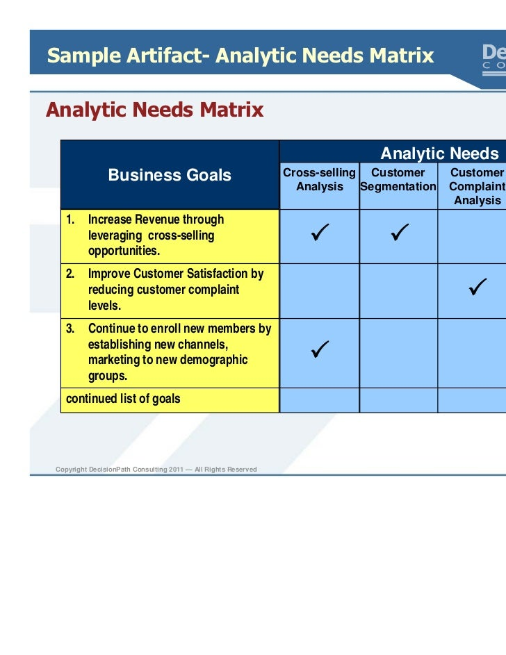 Bi Business Requirements - A Framework For Business Analysts