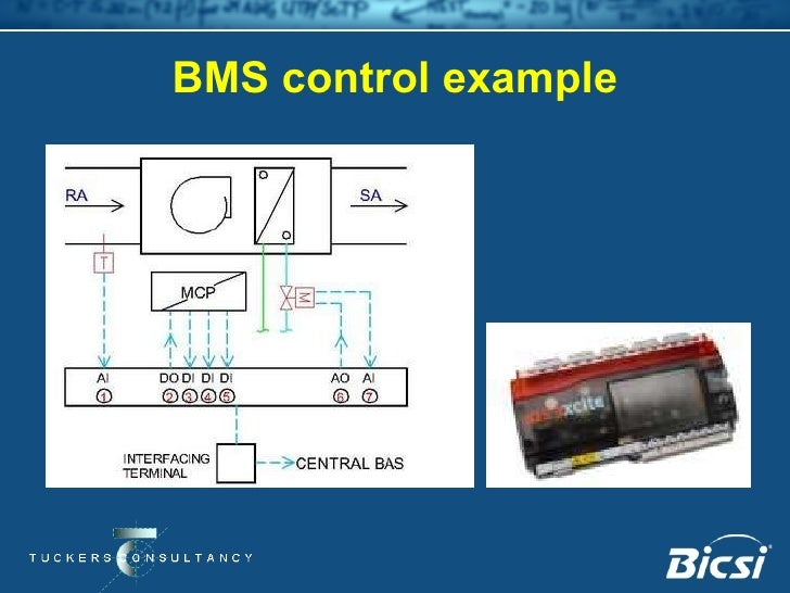 Building Control Barry