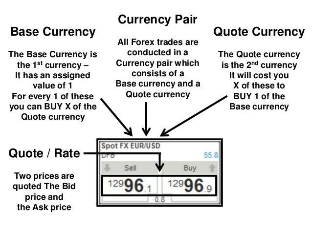 Difference between bid and ask forex вход в личный кабинет форекс тренд