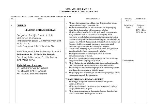 SEK. MEN KEB. PASOH 2                                             72300 SIMPANG PERTANG TAHUN 2012PEMBAHAGIAN TUGAS JAWATA...