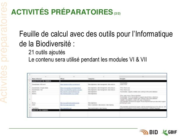 ACTIVITÉS PRÉPARATOIRES(2/2) Feuille de calcul avec des outils pour l'Informatique de la Biodiversité : 21 outils ajoutés ...
