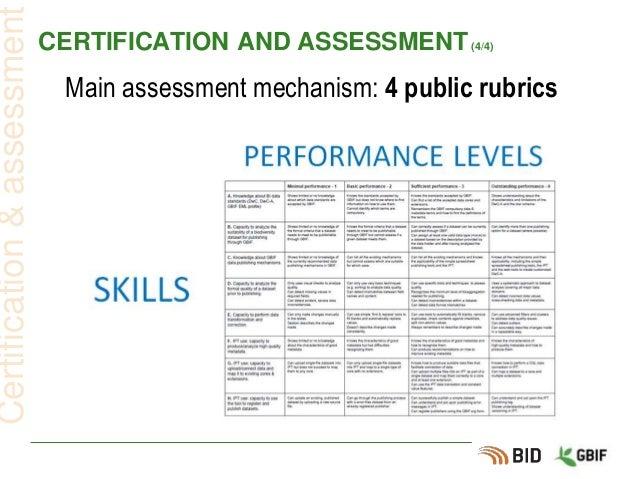 CERTIFICATION AND ASSESSMENT(4/4) Certification&assessment Main assessment mechanism: 4 public rubrics