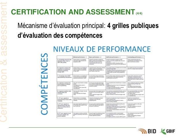 CERTIFICATION AND ASSESSMENT(4/4) Certification&assessment Mécanisme d'évaluation principal: 4 grilles publiques d'évaluat...