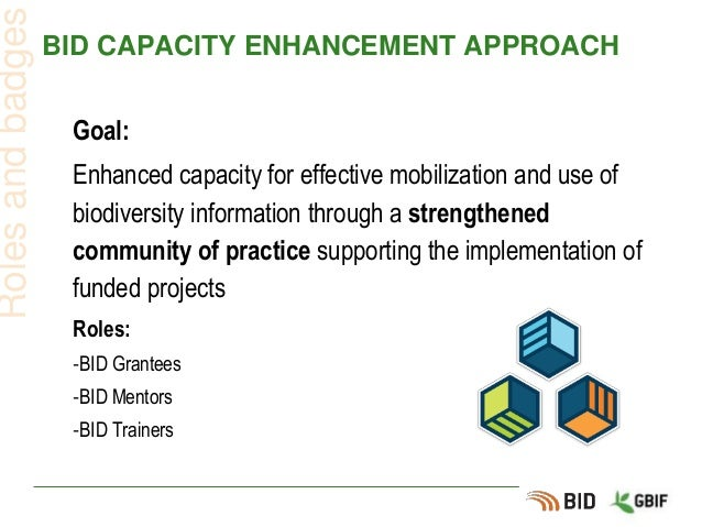 BID CAPACITY ENHANCEMENT APPROACH Rolesandbadges Goal: Enhanced capacity for effective mobilization and use of biodiversit...
