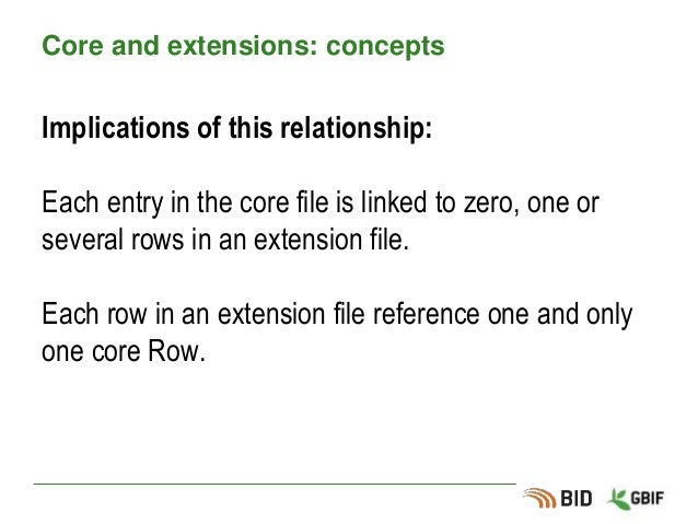 Core and extensions: concepts Implications of this relationship: Each entry in the core file is linked to zero, one or sev...