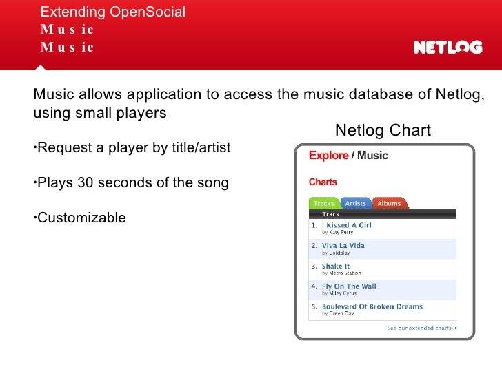 www netlog com sign up