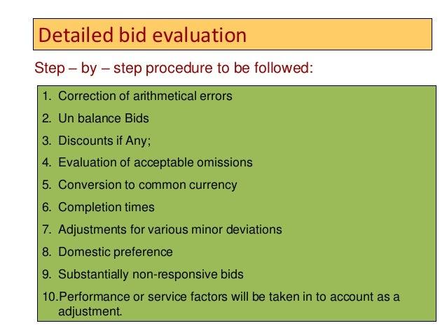 Bid evaluation shopping