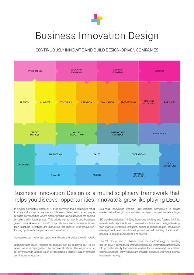 Business Innovation Design Business Innovation Design is a multidisciplinary framework that helps you discover opportuniti...