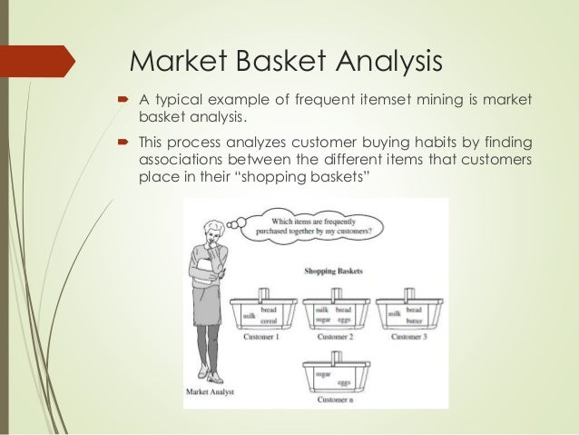 an introduction to the analysis of the brand association All other brand and product names mentioned in this guide are trademarks or  quick analysis financial  introduction the financial analysis cs.