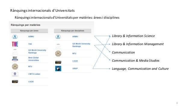 Seminari CRICC: Rànquings universitaris. Slide 3