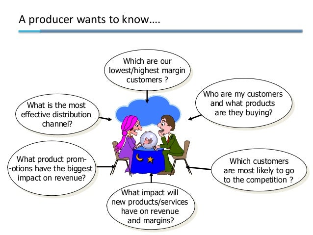 A producer wants to know…. Which are our lowest/highest margin customers ? Who are my customers and what products are they...