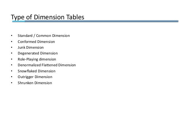 Type of Dimension Tables • Standard / Common Dimension • Conformed Dimension • Junk Dimension • Degenerated Dimension • Ro...