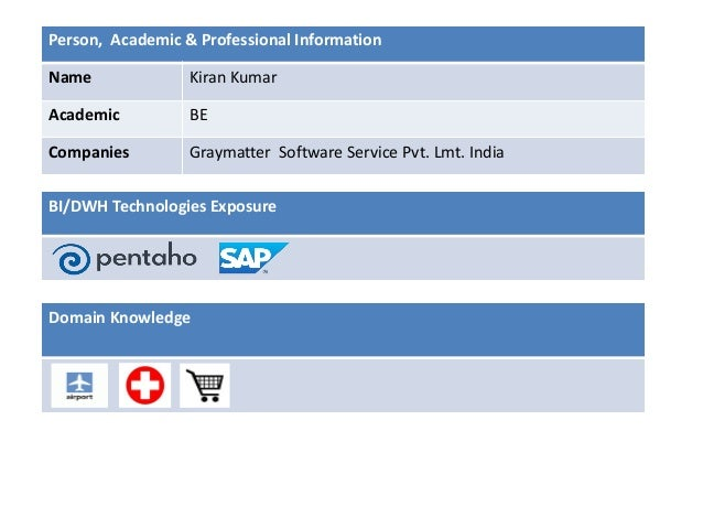 Person, Academic & Professional Information Name Kiran Kumar Academic BE Companies Graymatter Software Service Pvt. Lmt. I...