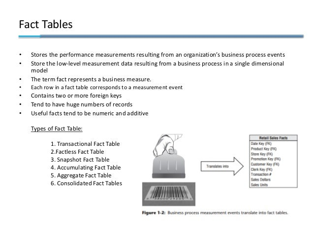 Fact Tables • Stores the performance measurements resulting from an organization's business process events • Store the low...