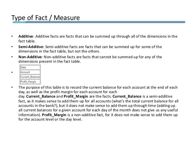 Type of Fact / Measure • Additive: Additive facts are facts that can be summed up through all of the dimensions in the fac...
