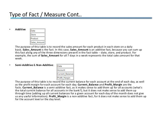 Type of Fact / Measure Cont.. • Additive The purpose of this table is to record the sales amount for each product in each ...