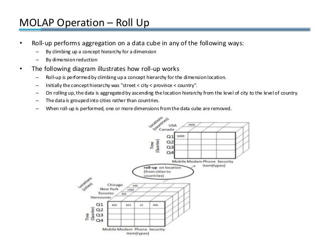 MOLAP Operation – Roll Up • Roll-up performs aggregation on a data cube in any of the following ways: – By climbing up a c...