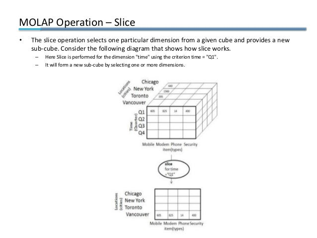 MOLAP Operation – Slice • The slice operation selects one particular dimension from a given cube and provides a new sub-cu...