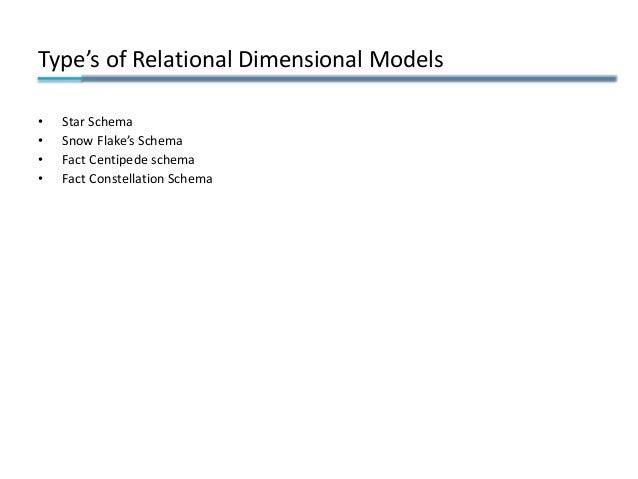 Type's of Relational Dimensional Models • Star Schema • Snow Flake's Schema • Fact Centipede schema • Fact Constellation S...