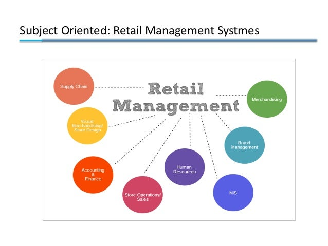 Subject Oriented: Retail Management Systmes