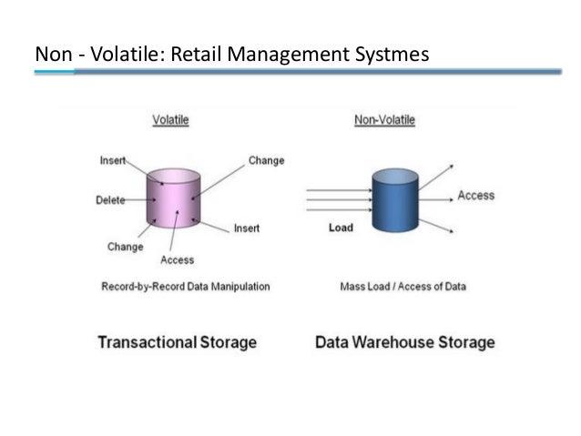 Non - Volatile: Retail Management Systmes