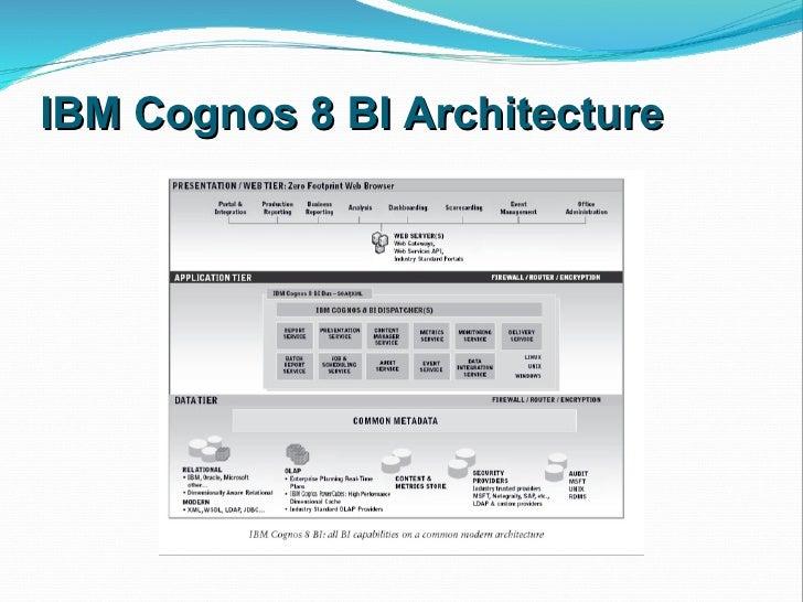 ... 30. IBM Cognos 8 BI Architecture ...