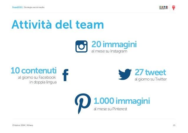 Expo2015   Strategia social media Ottobre 2014   Milano 15 27tweet algiornosuTwitter 1.000immagini almesesuPinterest 10con...