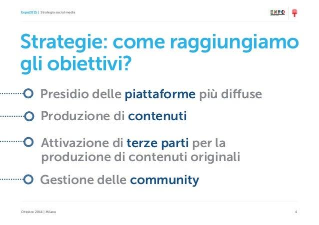 Expo2015   Strategia social media Ottobre 2014   Milano 4 Strategie: come raggiungiamo gli obiettivi? Presidio delle piatt...