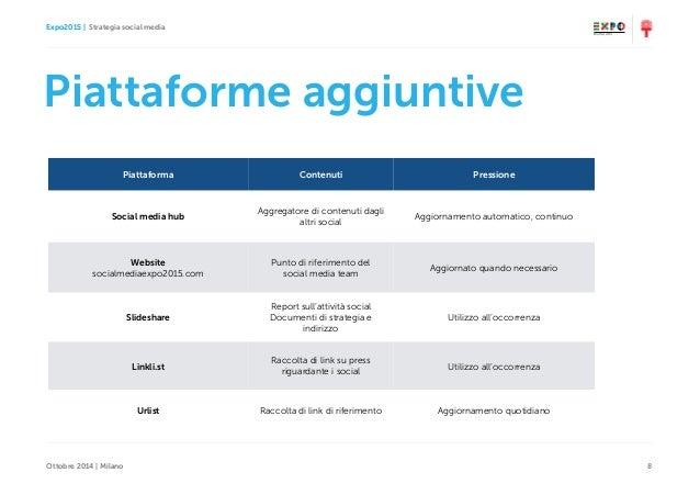 Expo2015   Strategia social media Ottobre 2014   Milano 8 Piattaforme aggiuntive Piattaforma Contenuti Pressione Social me...