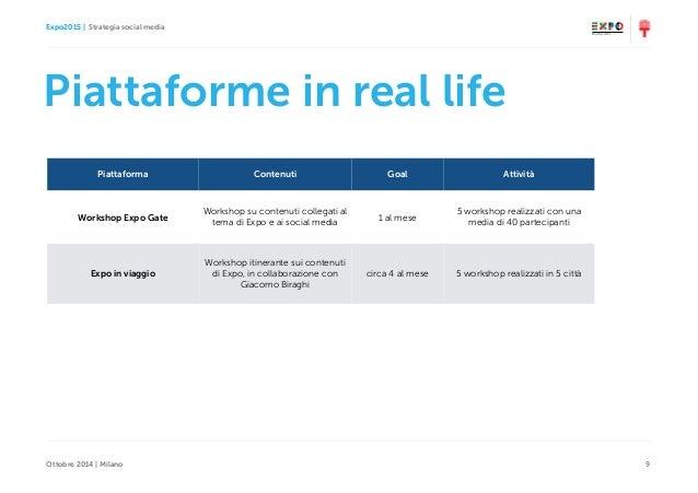 Expo2015   Strategia social media Ottobre 2014   Milano 9 Piattaforme in real life Piattaforma Contenuti Goal Attività Wor...