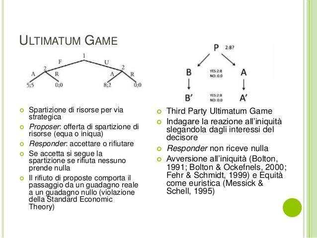 ULTIMATUM GAME  Spartizione di risorse per via strategica  Proposer: offerta di spartizione di risorse (equa o iniqua) ...