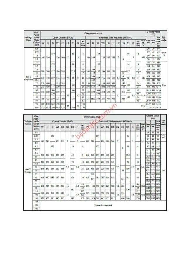 YASKAWA VARISPEED F7 USER MANUAL Pdf Download