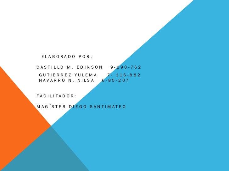 ELABORADO POR:CASTILLO M. EDINSON         9-190-762GUTIERREZ YULEMA          7- 116-882NAVARRO N. NILSA        6-85-207FAC...