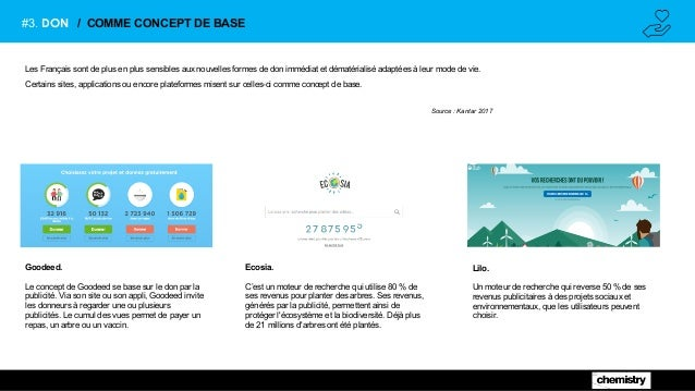 #3. DON / COMME CONCEPT DE BASE Les Français sont de plus en plus sensibles aux nouvelles formes de don immédiat et dématé...