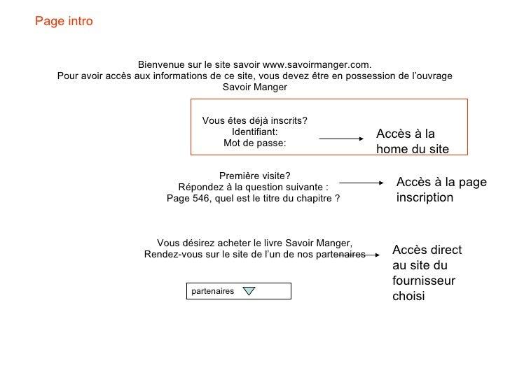 Bienvenue sur le site savoir www.savoirmanger.com. Pour avoir accès aux informations de ce site, vous devez être en posses...