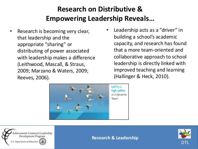 174; 7. TABLE OF CONTENTS – 7 IMPROVING SCHOOL LEADERSHIP ...