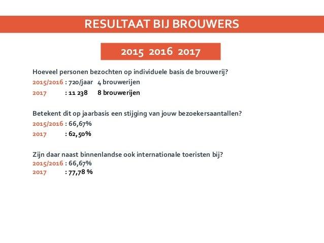 Plan Bier Toerisme Oost-Vlaanderen - Mieke Belmans