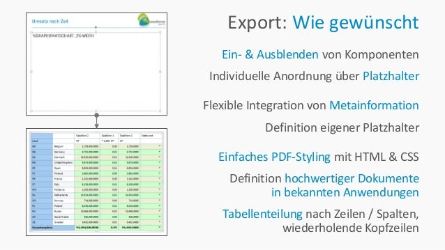 Image Result For Business Objects Platzhalter