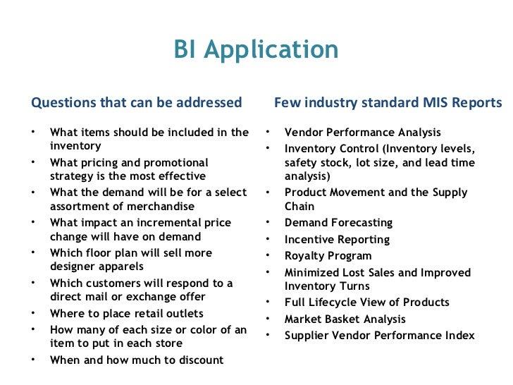 BI for FMCG&Retail